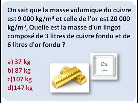 masse volumique du cuivre