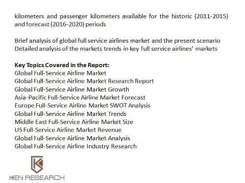 Global Full-Service Airline Market Growth, US Full-Service Airline Market Revenue - Ken Research