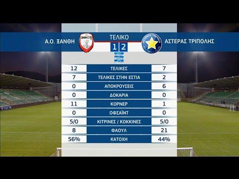 Skoda Xanthi Asteras Tripolis Goals And Highlights