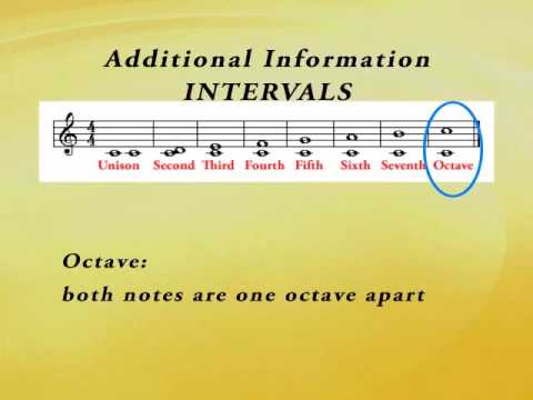 Learn How to Read Music Notes - Chords & Intervals