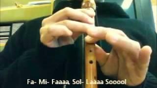 Titanic (versión para flauta dulce y piano)