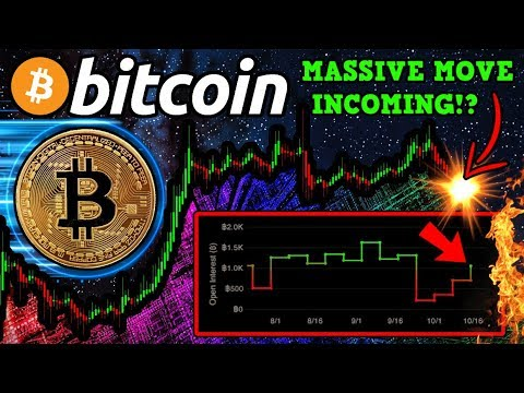 BITCOIN EXTREME VOLATILITY IMMINENT!! What's REALLY Keeping $BTC Price DOWN?!