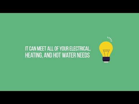 The Benefits of Renewable Energy |  Franck Energy