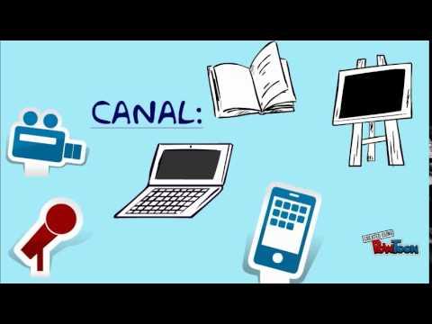 Elementos de la comunicación: emisor, receptor, canal, código, mensaje...из YouTube · Длительность: 4 мин17 с