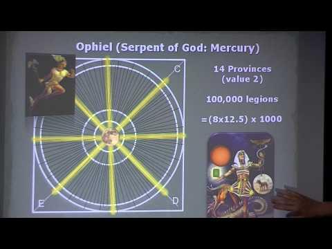 Metaphysical Forum: Dee Rapposelli THE ARBATEL