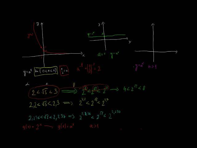 Irracionális kitevőjű hatvány és exponenciális függvények 2