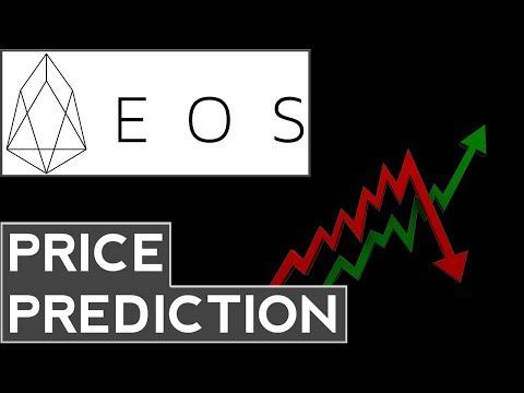 EOS Price Prediction, Analysis, Forecast (2017-2018)