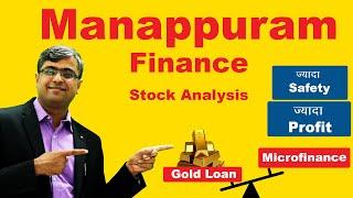 Manappuram Finance - Stock Analysis |
