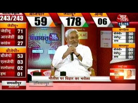 Bihar Elections 2015: Nitish Kumar's Incredible Rise