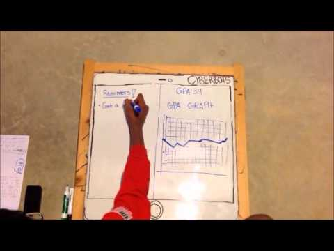 ManUrFuture - Verizon Innovative App Challenge Video