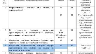 шпаргалка: учет товаров - счет 41