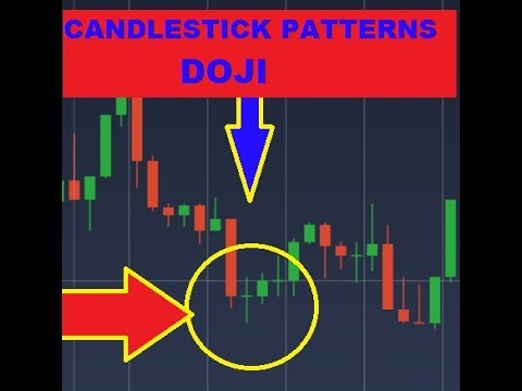 How to trade candlestick patterns - Doji candlestick patterns - Candlestick patterns trading