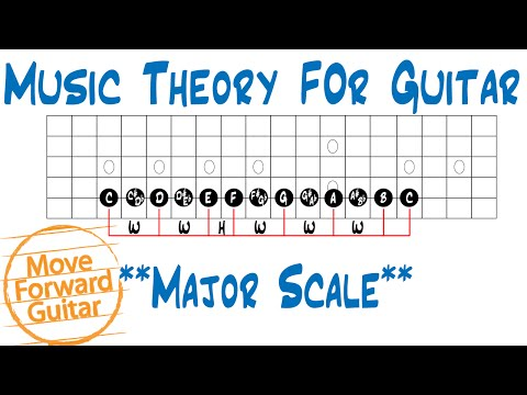 Music Theory for Guitar – The Major Scale
