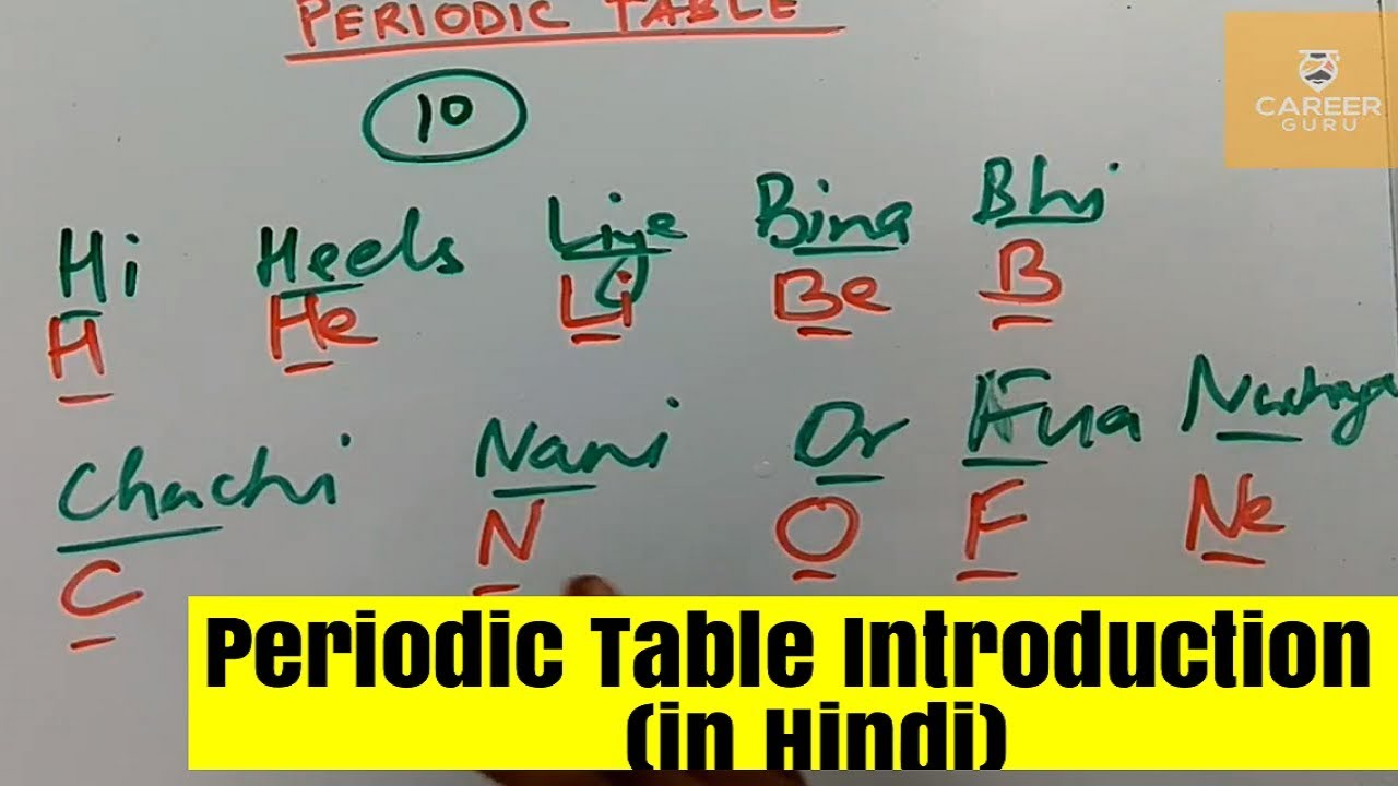Periodic Table Introduction (in Hindi)   Part 1