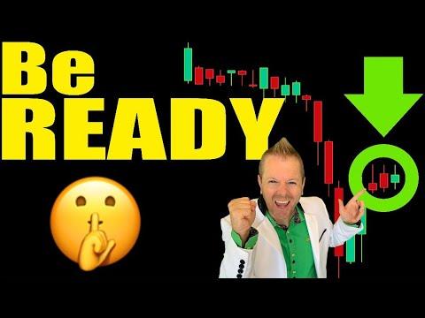 million-dollar-bitcoin-strategy:-when-to-actually-buy-the-dip-to-maximize-profits-(btc-price-today)