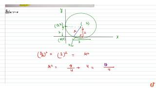 Find the equation of a circle which touches y-axis at a distance of 2 units from the origin an