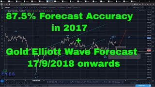 Gold Elliott Wave Forecast 17th September 2018 (87.5%  Forecast Accuracy in 2017)