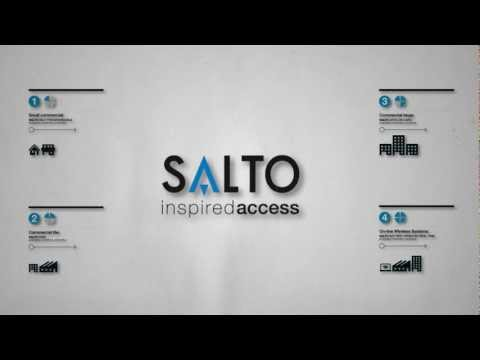 Keyless Security Solutions | XS4 | by SALTO - YouTube
