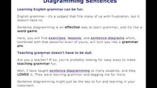 learn english grammar the easy way diagramming sentences