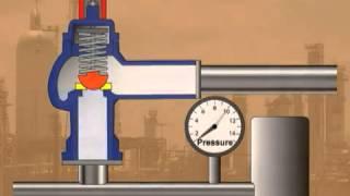 Принцип работы предохранительных клапанов(Принцип работы предохранительных клапанов http://termocomplekt.ru/, 2013-03-24T02:22:41.000Z)