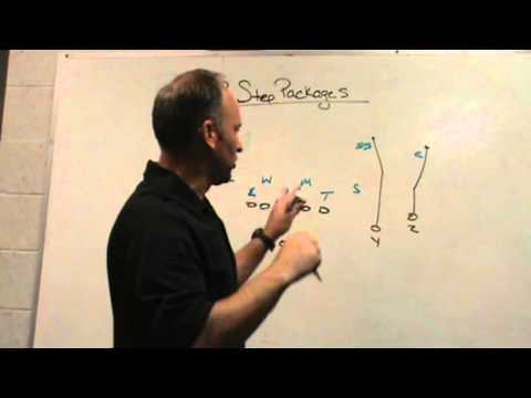 3 Step Passing Concepts for High School