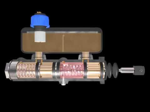 Главный тормозной цилиндр, принцип действия и внутреннее устройство.
