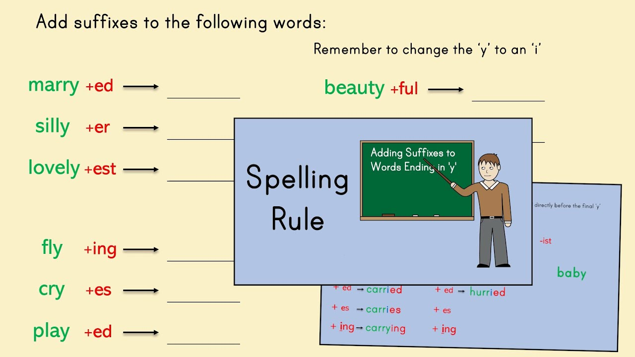 Adding Suffixes to Words Ending in 'Y'   Spelling   EasyTeaching - YouTube [ 720 x 1280 Pixel ]