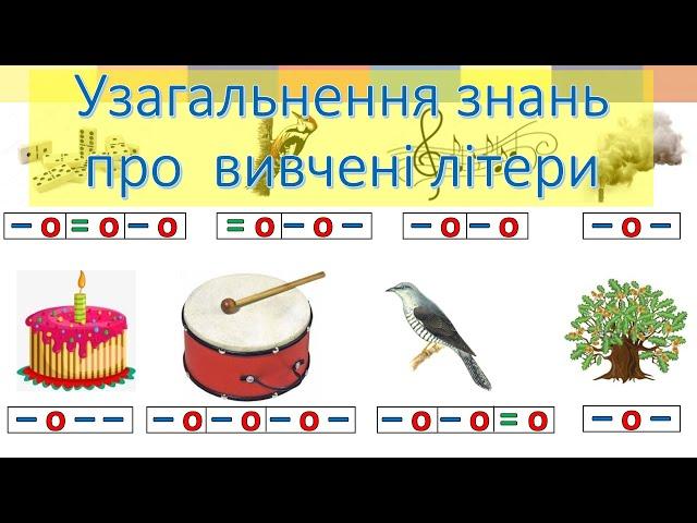 1 клас. Українська мова. Узагальнення знань про вивчені літери 1 семестр