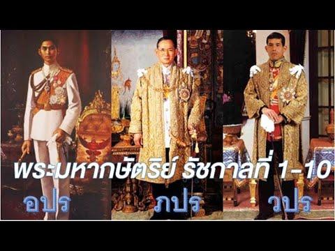 พระมหากษัตริย์ไทย รัชกาลที่ 1-10  พระนามแต่ละพระองค์