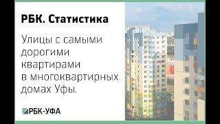 РБК-Уфа, проект РБК. Статистика-Улицы с самыми дорогими квартирами в многоквартирных домах Уфы