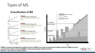 Advancing Multiple Sclerosis Treatment and Outcomes: Access, Adherence and Site of Care Obstacles