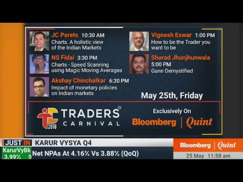 Traders Carnival: JC Parets - A Holistic View Of The Indian Markets