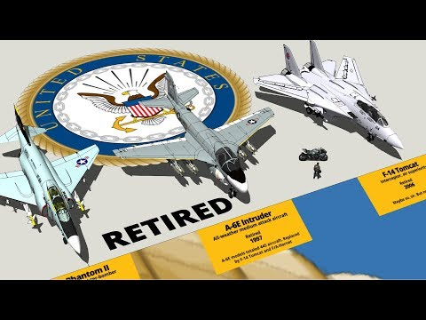 US NAVY Aircraft Type And Size Comparison 3D