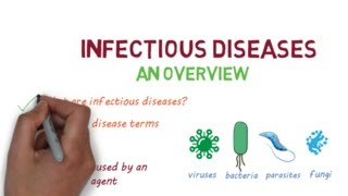 Infectious Diseases - An Introduction