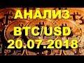 BTC/USD 20.07.2018 Барри Силберт «Король крипты», глава DCG -  Биткоин достиг дна