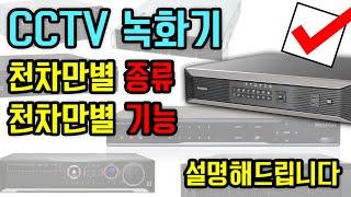 CCTV 녹화기 구입 시 꼭 확인해야 하는 10가지! …