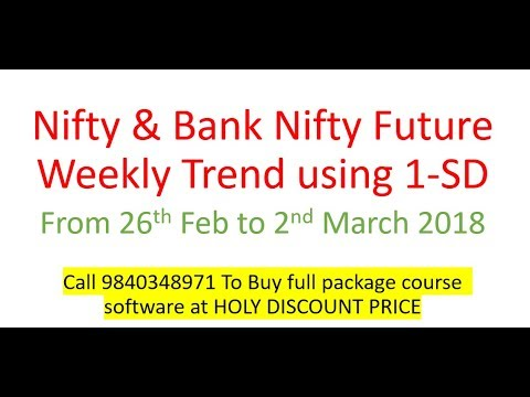 Nifty & bank nifty future trend for coming week