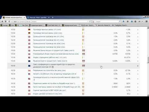 Внутридневной фундаментальный анализ рынка Форекс от 04.11.2014