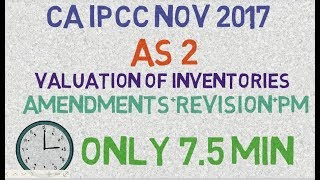 ACCOUNTING STANDARD 2 INVENTORY VALUATION IN 7.5 MIN Lectures for CA,CS & CMA