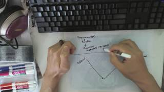 Basic Introduction of Systems Engineering (V-method) [Part 1 of 2]