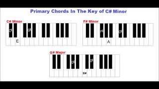 Primary Chords Key Sharp Minor Piano
