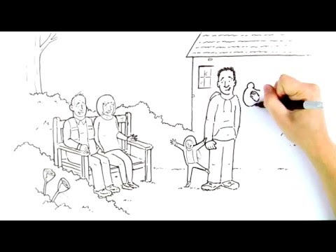 Dignity Funeral Plans - How A Funeral Plan Works