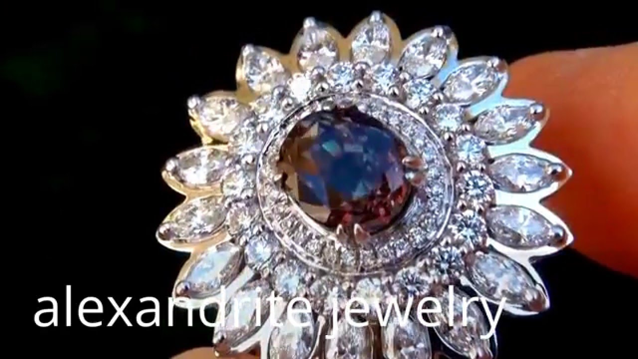 names of gemstone - YouTube