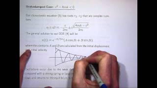 Vibrating Systems + Differential Equations