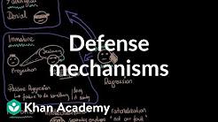 Defense mechanisms   Behavior   MCAT   Khan Academy