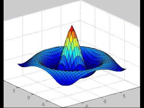 Matlab animation - surface