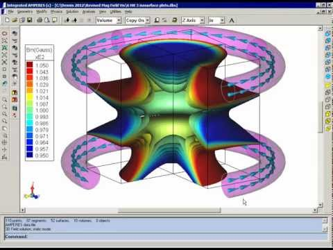 lab report magnetic field Ejournal report 5 score: /30 layout: /2 preliminaries: /4 data: /8 and results: /6 a magnetic force b magnetic fields of simple current configurations measure the number of turns, n, of the coil, and the length, ℓ, of the bottom section of the coil, and record these values in your lab journal.