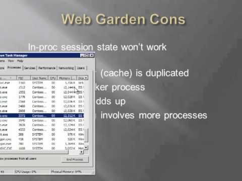 Why You Shouldn't Use Web Gardens in IIS-Week 24
