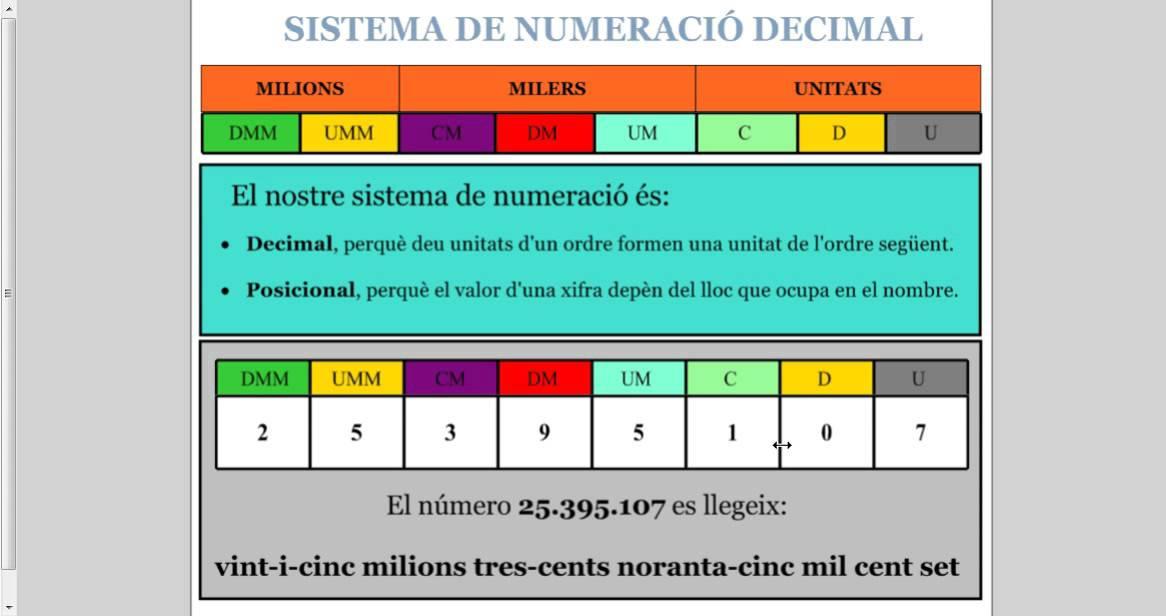 Resultat d'imatges de sistems de meració