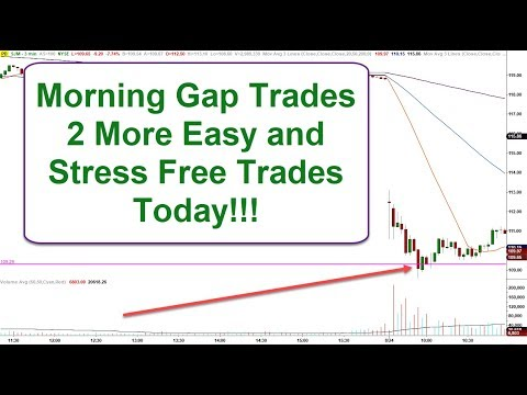 Learn how day traders play earnings by trading the morning gaps